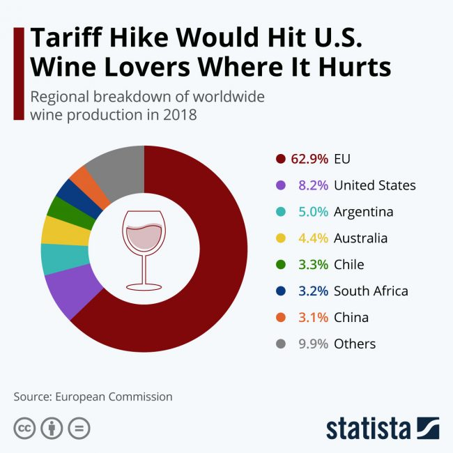 tarfiffs wine us