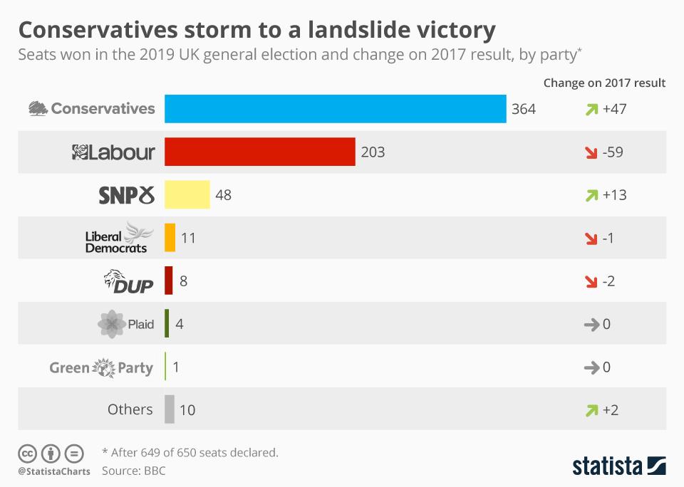 britain election 2019