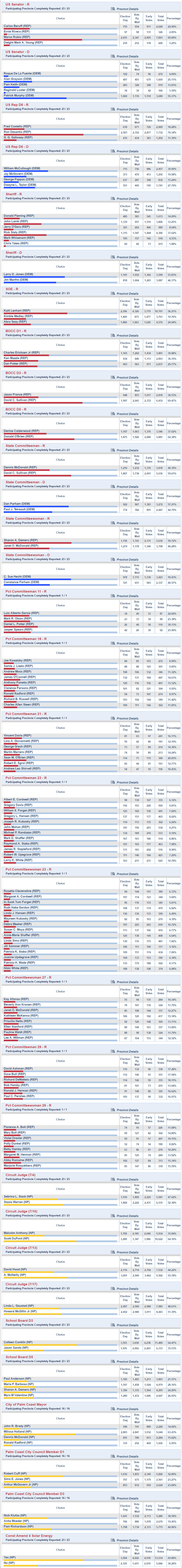 election-results-2016-flagl