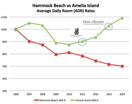 graphic-amelia-island