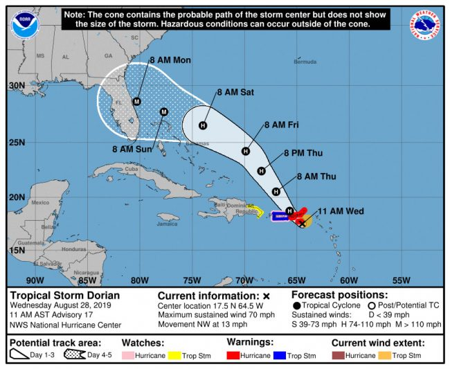 Dorian will be a major hurricane by the time it makes landfall in Florida at the end of the week, according to the National Hurricane Center's 11 a.m. update.