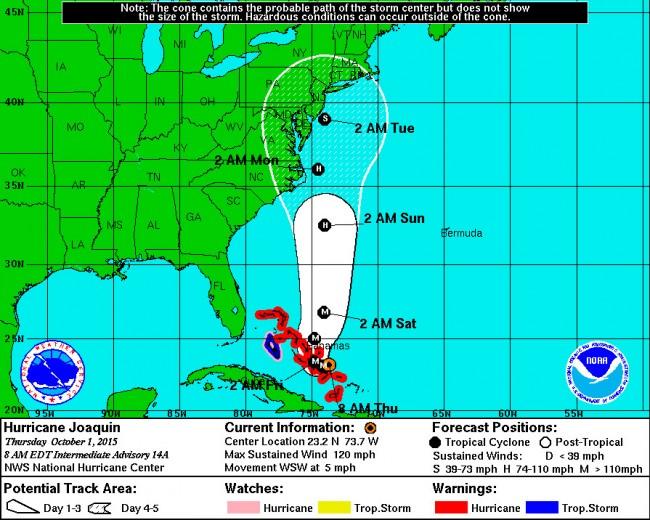 hurricane joaquin latest