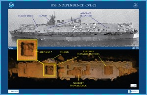 USS Independence rediscovered