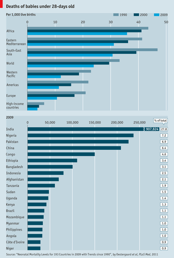 infant mortality us world