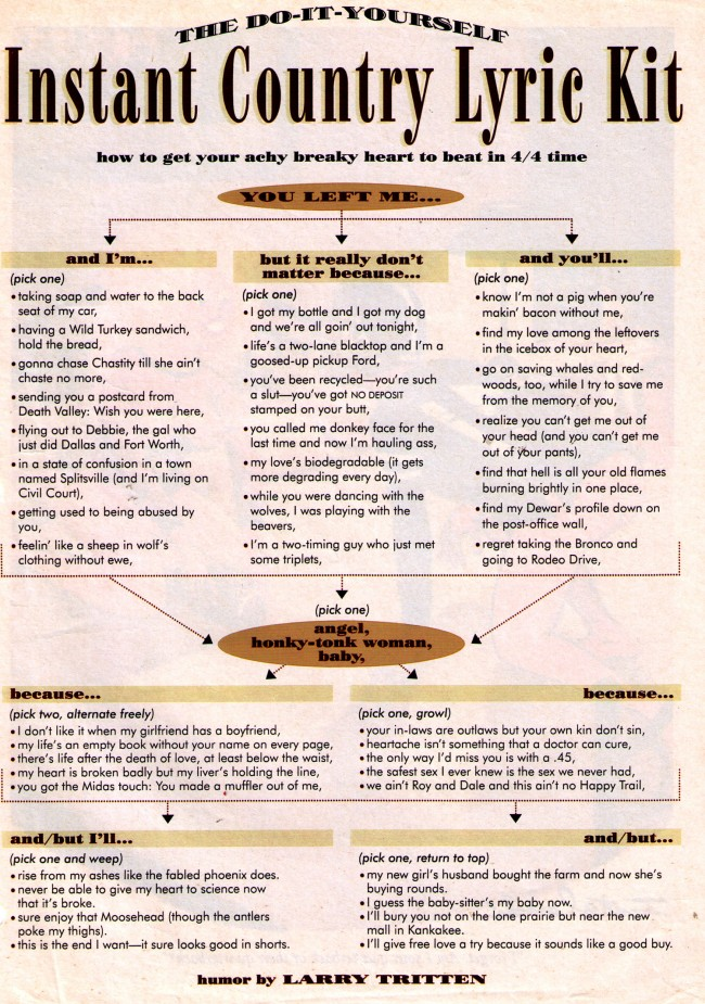 Larry Tritten's 'Instant Country Lyric Kit,' from the November 1992 issue of Playboy (William Safire was the interview, Stephanie Adams, who won a $1.2 million judgment in February after being brutalized by New York City police, was the playmate.). Click on the image for larger view.