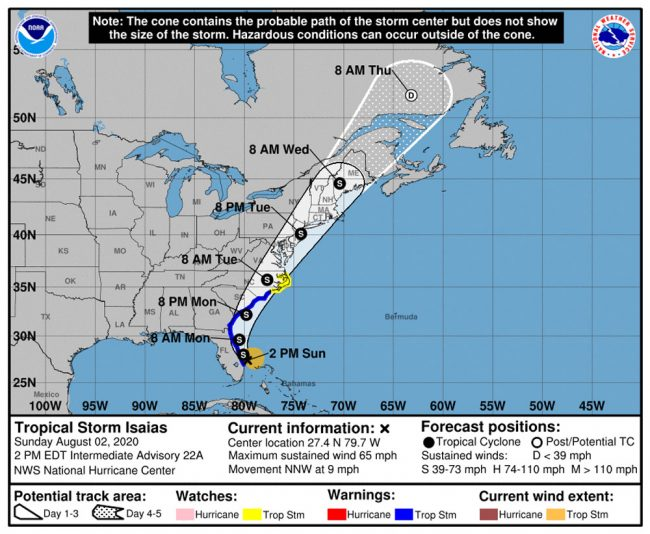 Tropical Strom Isaias's path was much less of a threat Sunday afternoon.