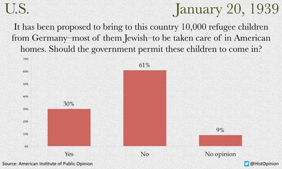 jewish refugees 1939