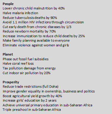 list lomborg sustainable development