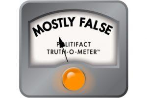 mostly false