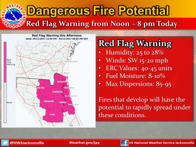red flag warning flagler st johns putnam ocala