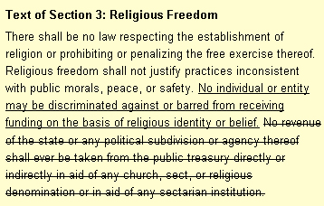 religious freedom amendment changes