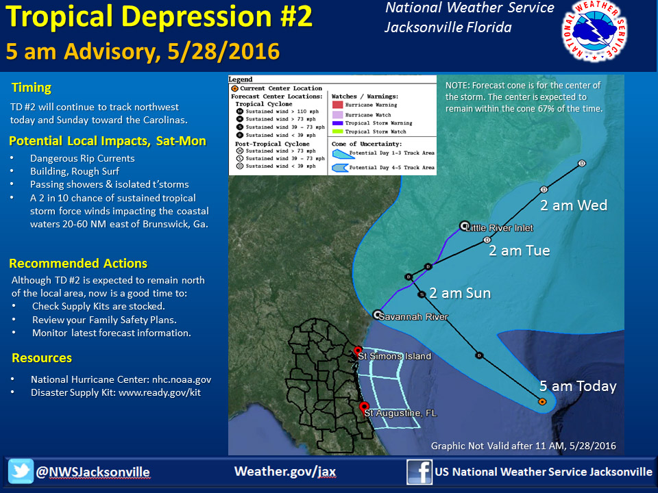 Dangerous Rip Currents Expected As Tropical Depression #2 ...